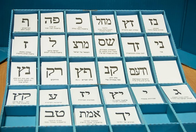 Izrael sorsdöntő választásokra készül » Izraelinfo
